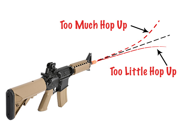 How To Adjust Hop Up On Airsoft Pistol