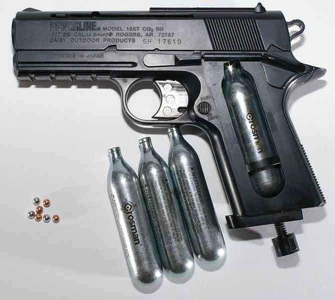 Best Guns for Airsoft